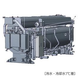 蒸気二重効用 Fシリーズ